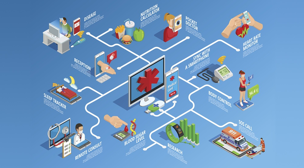 exploring-benefits-of-telehealth-platform-as-a-service-paas.jpg